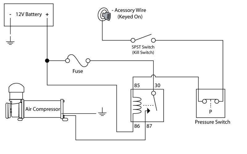 pressure on wiring schematics online wiring diagram rh w japanizm co air suspension pressure switch wiring