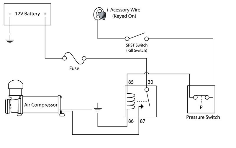 air compressor diagram pressure switch wiring diagram pressure tank installation diagram sears 1 hp air compressor wiring diagram at crackthecode.co